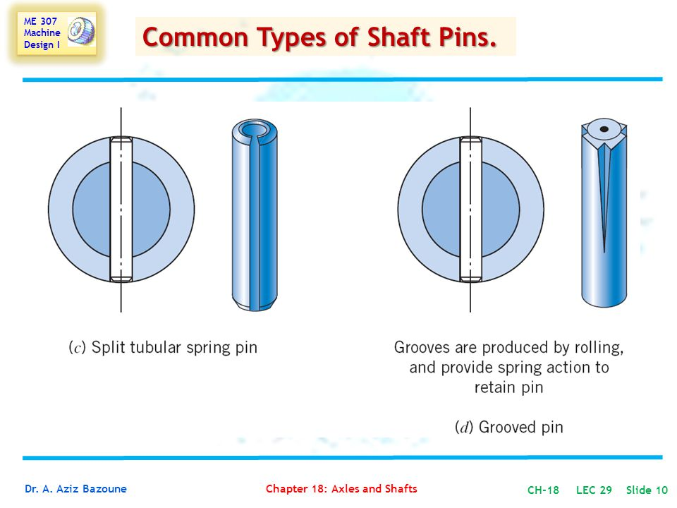 Common Types of Shaft Pins.