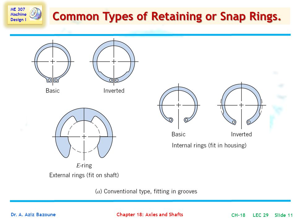 Common Types of Retaining or Snap Rings.