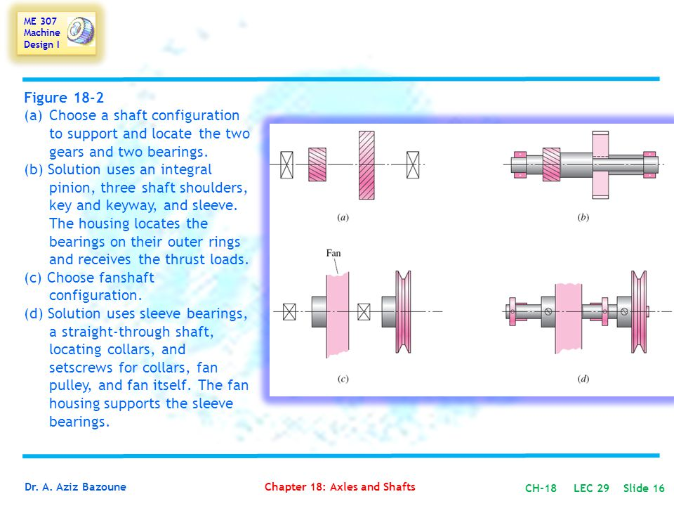 Figure 18-2 Choose a shaft configuration to support and locate the two gears and two bearings.