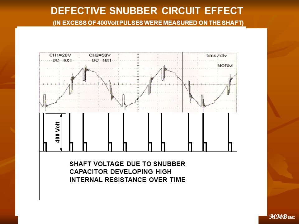 High Voltage Snubber : Shaft current by m thys botha mmb emc tel ppt video