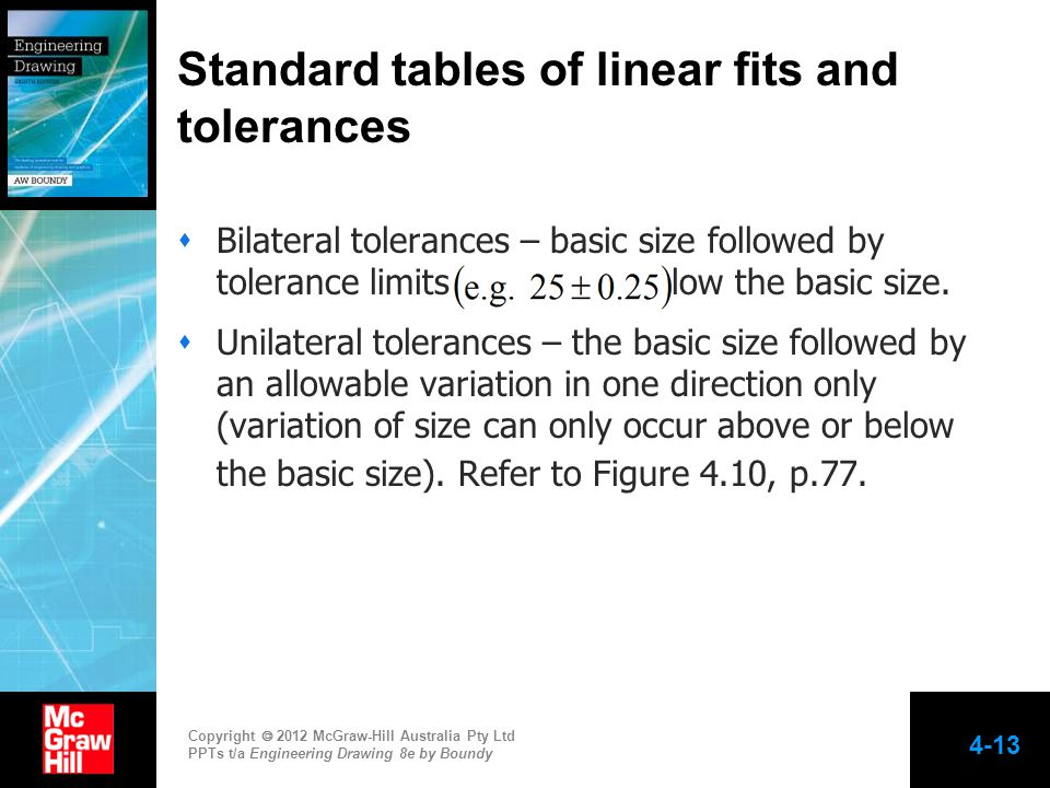 Standard tables of linear fits and tolerances