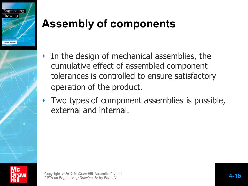 Assembly of components