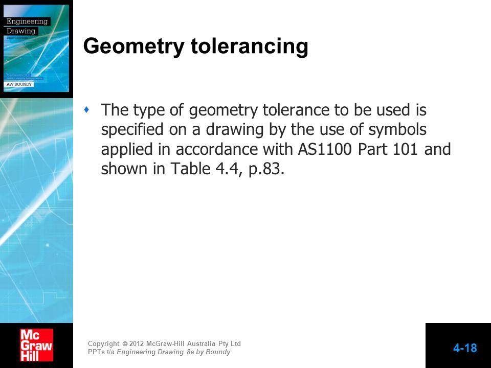 Geometry tolerancing