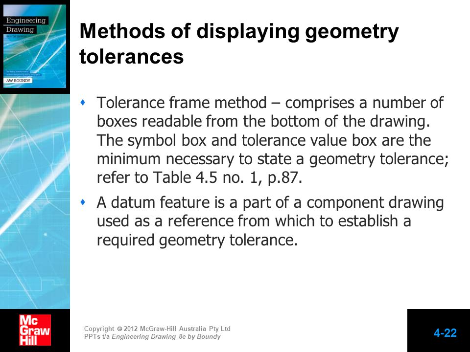 Methods of displaying geometry tolerances