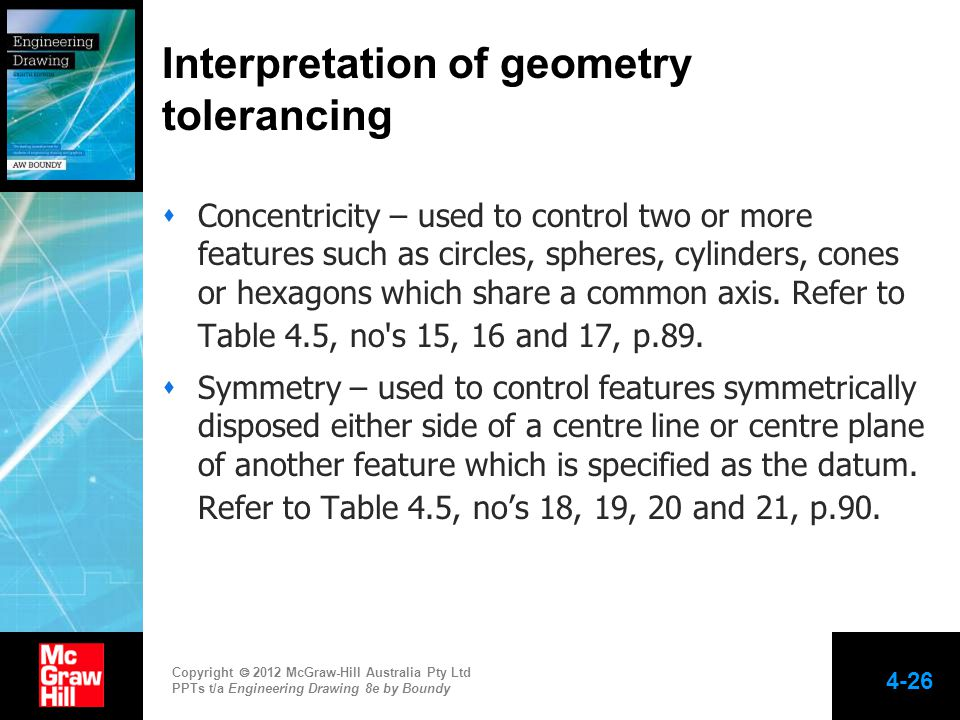 Interpretation of geometry tolerancing