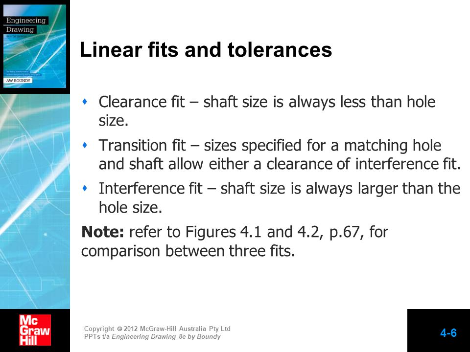 Linear fits and tolerances