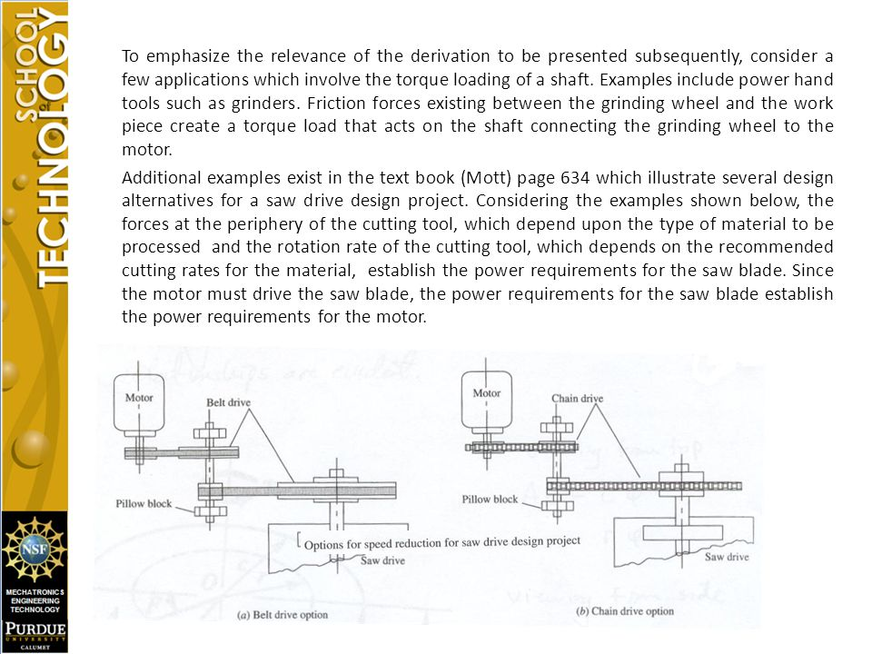 To emphasize the relevance of the derivation to be presented subsequently, consider a few applications which involve the torque loading of a shaft. Examples include power hand tools such as grinders. Friction forces existing between the grinding wheel and the work piece create a torque load that acts on the shaft connecting the grinding wheel to the motor.