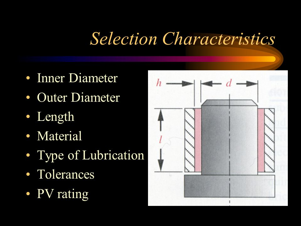 Selection Characteristics