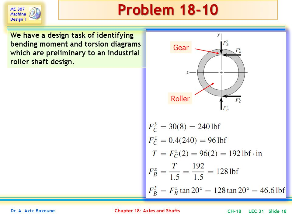 Problem 18-10 We have a design task of identifying bending moment and torsion diagrams which are preliminary to an industrial roller shaft design.