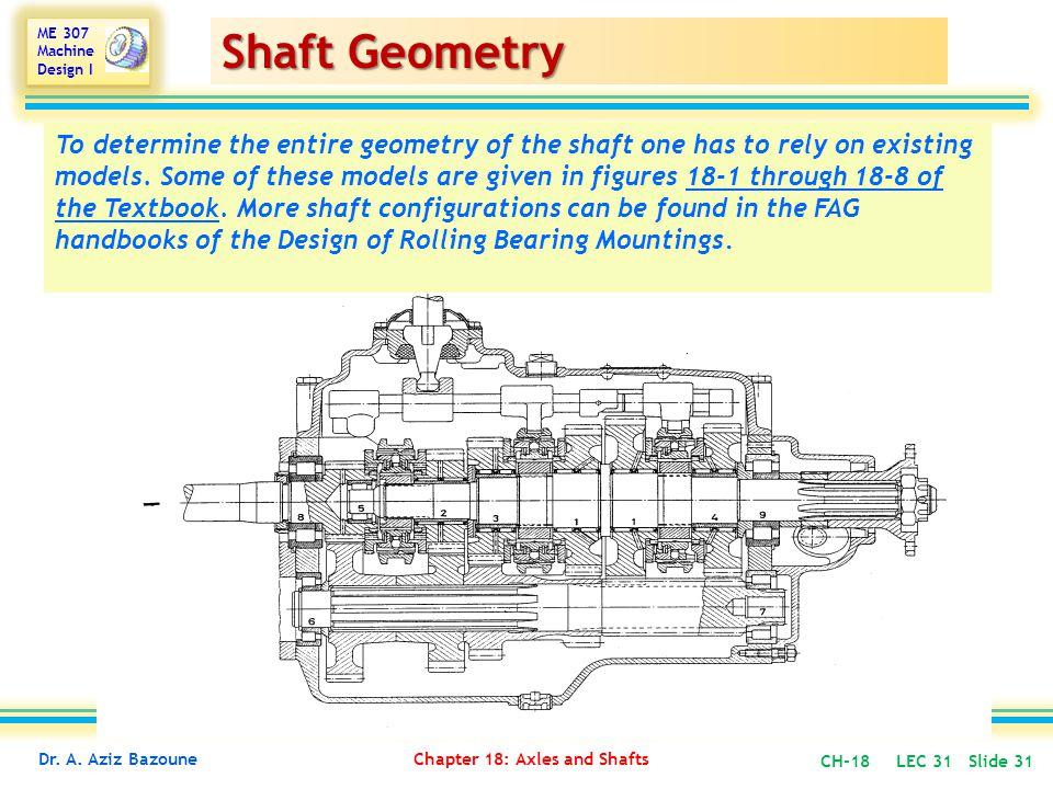 Shaft Geometry
