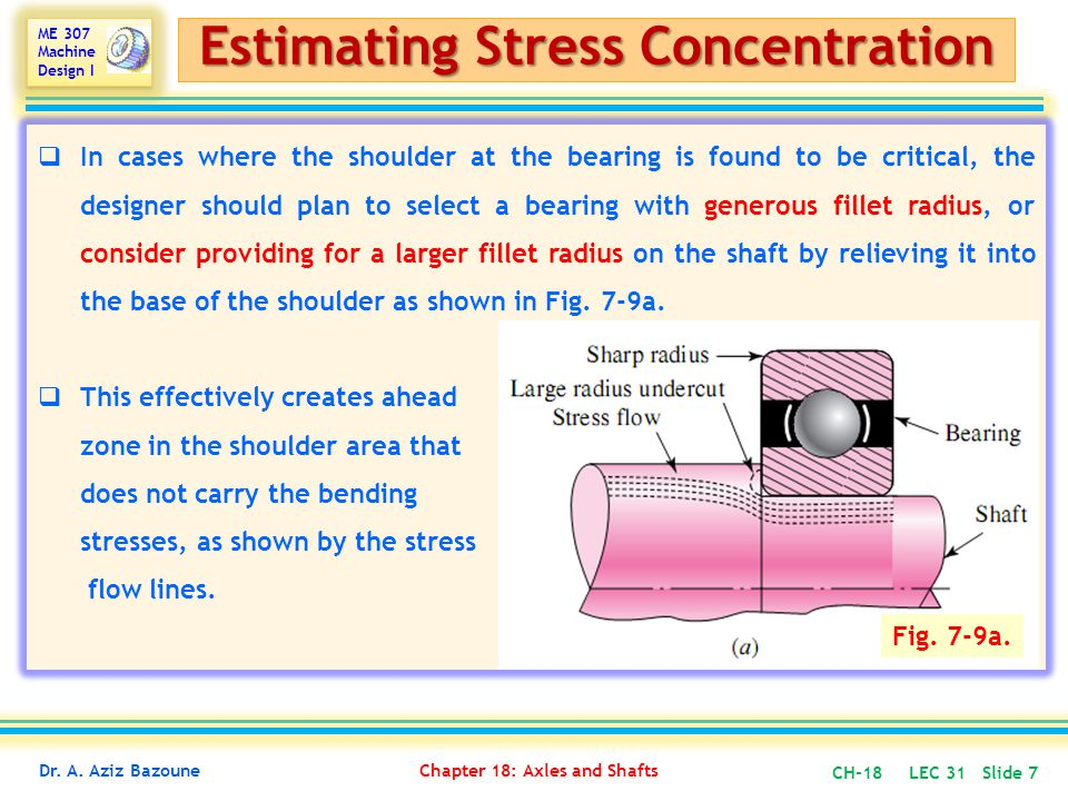 Estimating Stress Concentration