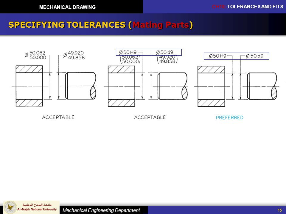 SPECIFYING TOLERANCES (Mating Parts)