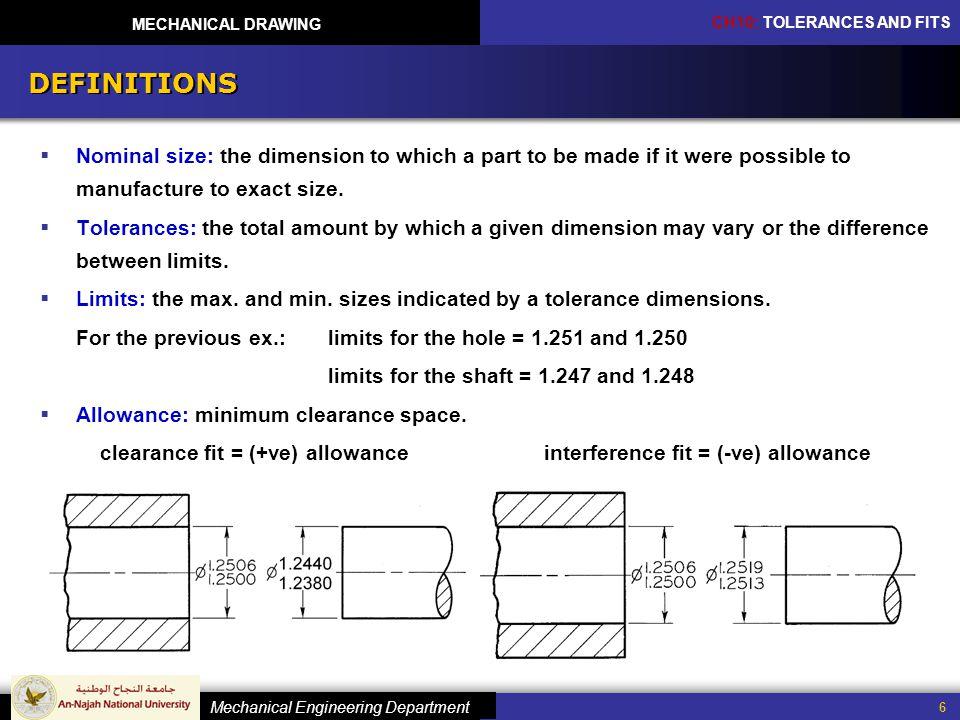 DEFINITIONS Nominal size: the dimension to which a part to be made if it were possible to manufacture to exact size.