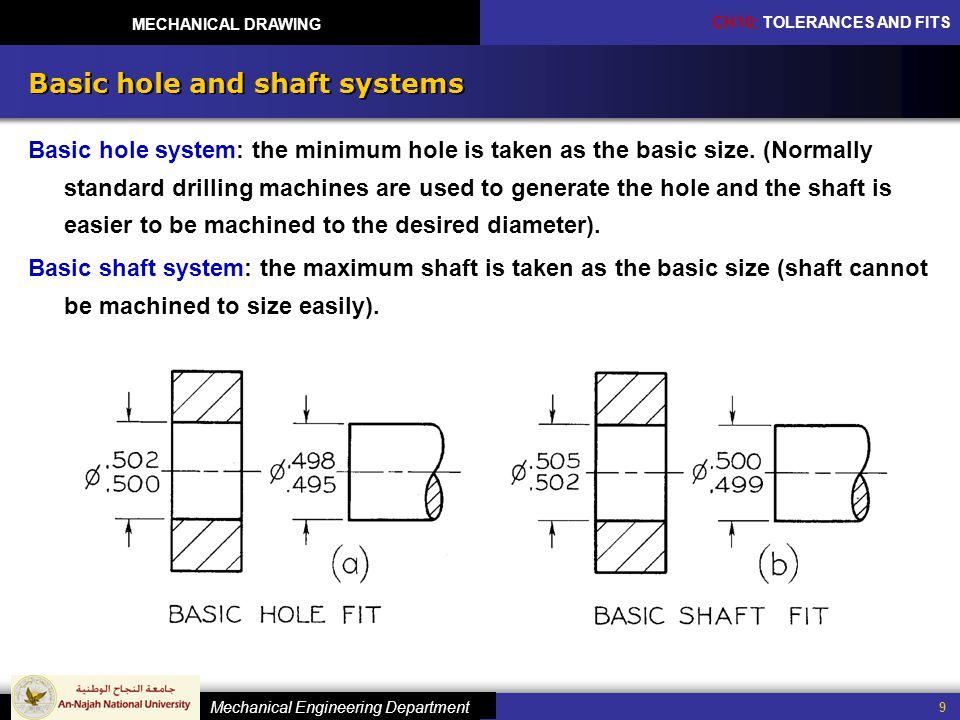 Basic hole and shaft systems