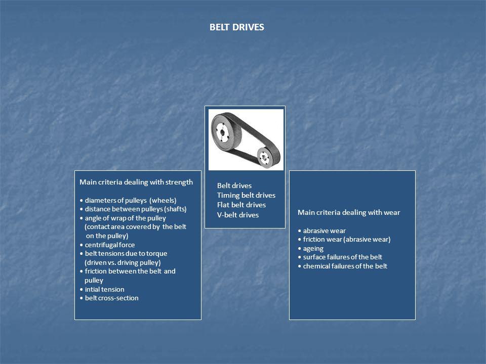 BELT DRIVES Main criteria dealing with strength Belt drives