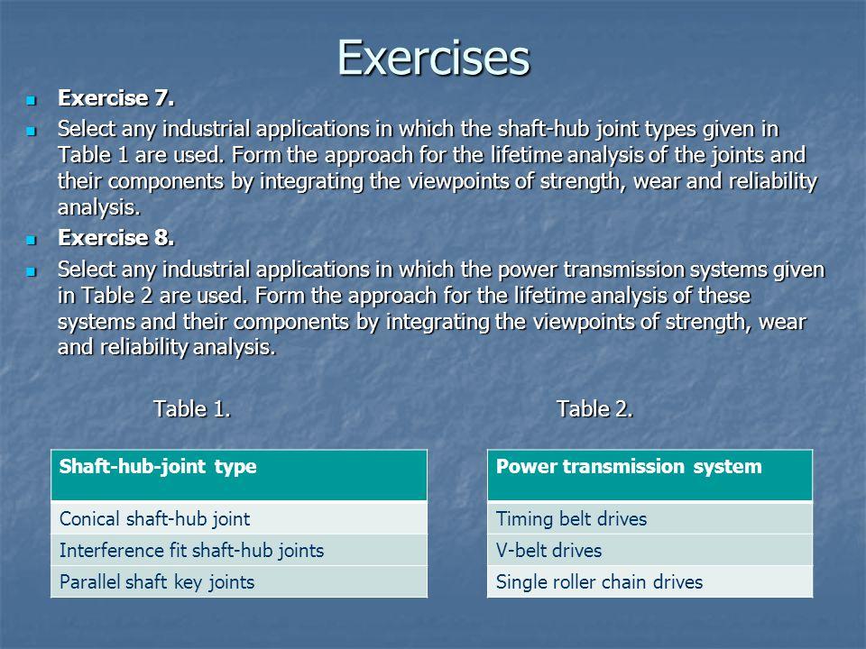 Exercises Exercise 7.