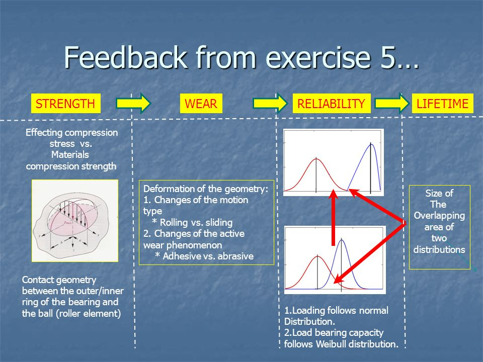 Feedback from exercise 5…