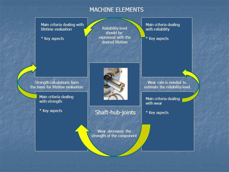 MACHINE ELEMENTS Shaft-hub-joints