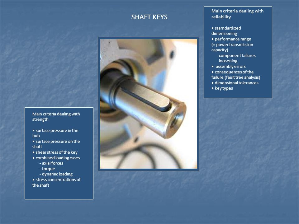 SHAFT KEYS Main criteria dealing with reliability