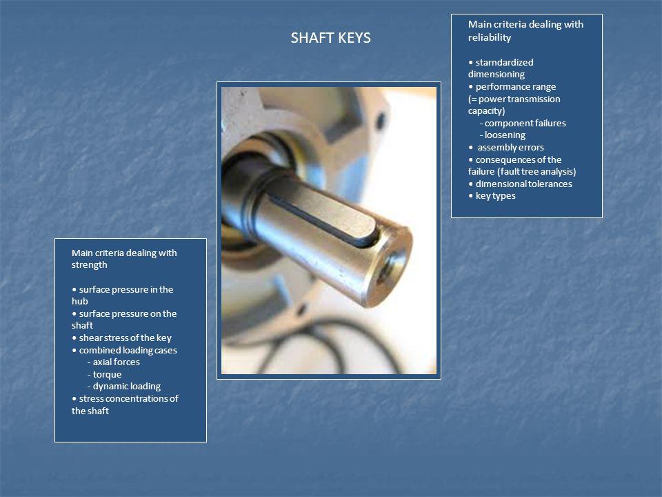 SHAFT KEYS Main criteria dealing with reliability