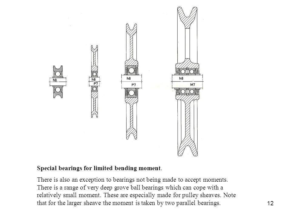 Special bearings for limited bending moment.