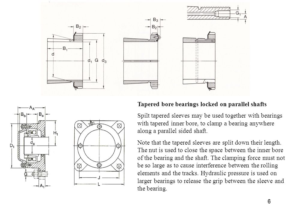 Tapered bore bearings locked on parallel shafts
