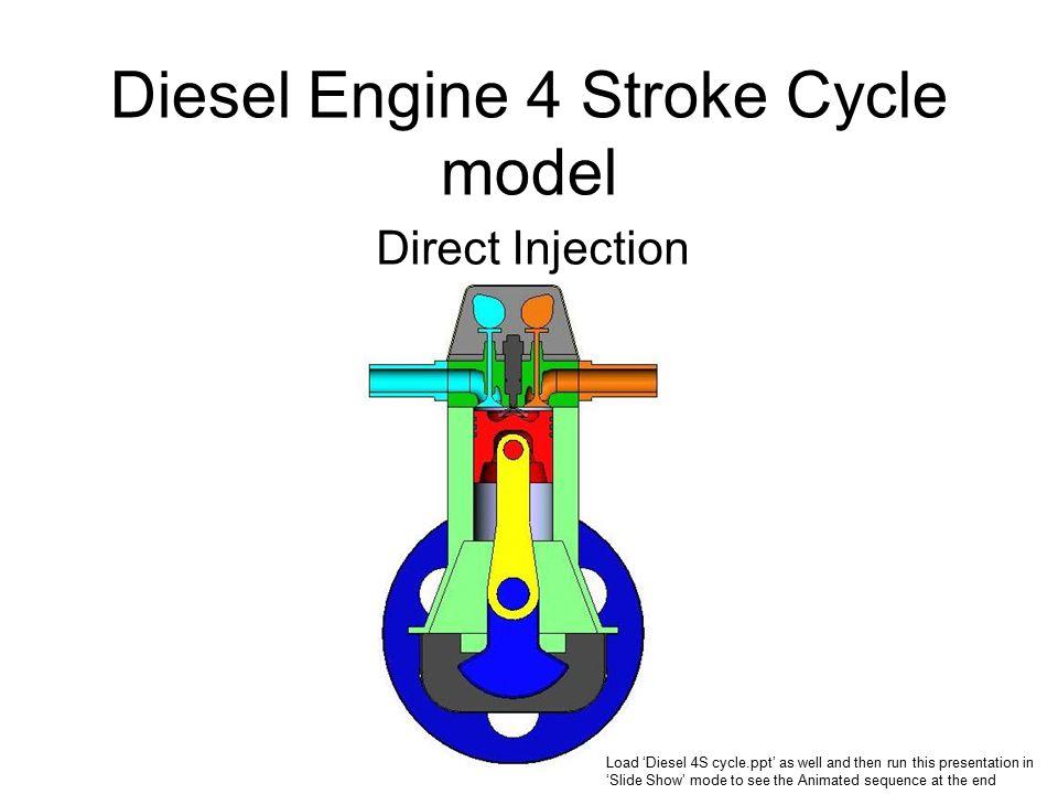 diesel engine 4 stroke cycle model