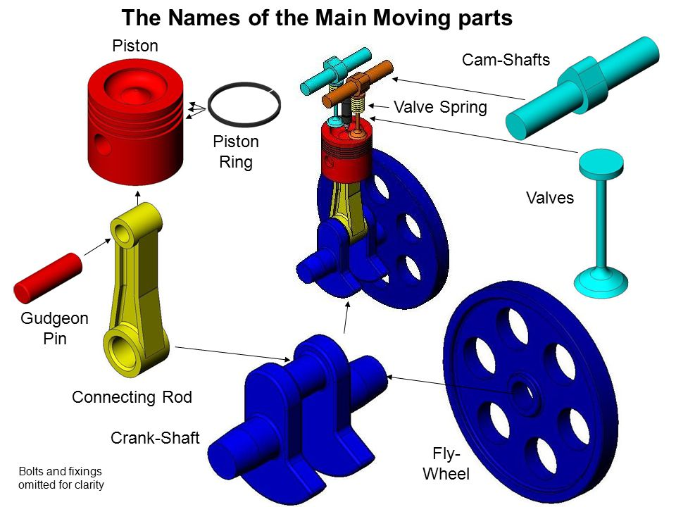 Colorful Engine Parts Names And Pictures Sketch - Schematic Diagram ...