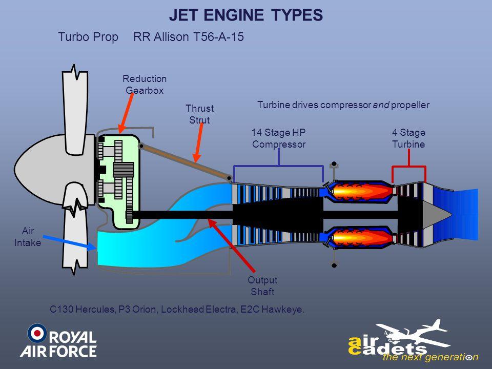 c 130 propeller engine diagram  catalog  auto parts