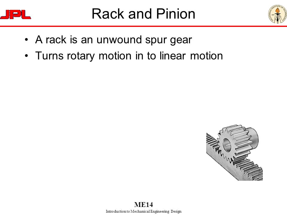 Rack and Pinion A rack is an unwound spur gear
