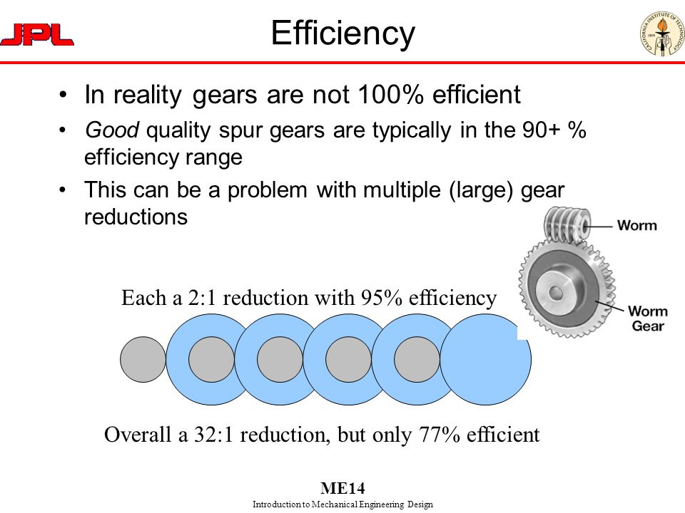 Efficiency In reality gears are not 100% efficient