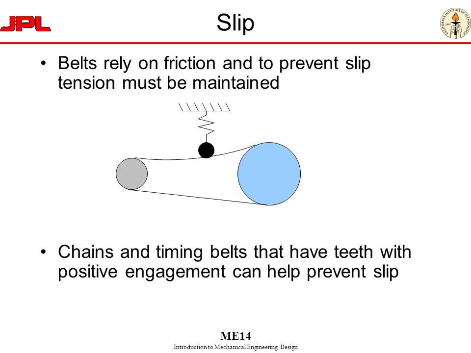 Slip Belts rely on friction and to prevent slip tension must be maintained.
