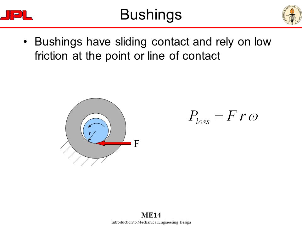 Bushings Bushings have sliding contact and rely on low friction at the point or line of contact r F
