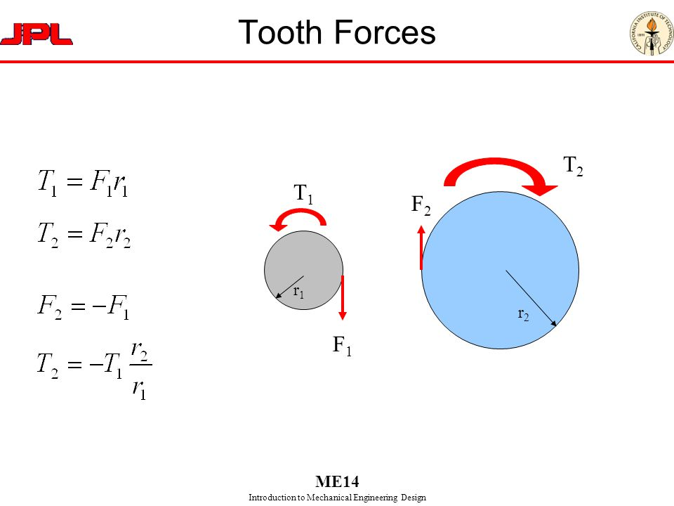 Tooth Forces r2 F2 T2 T1 r1 F1