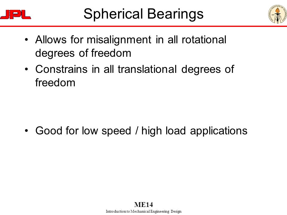 Spherical Bearings Allows for misalignment in all rotational degrees of freedom. Constrains in all translational degrees of freedom.