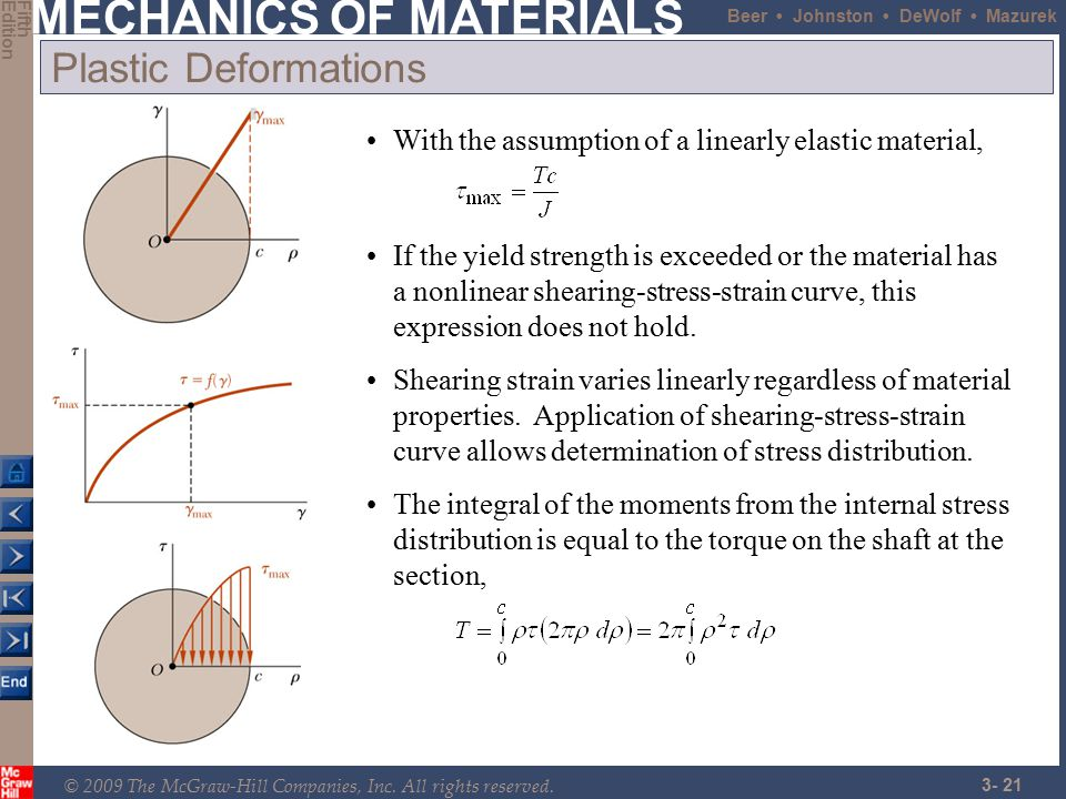 Plastic Deformations With the assumption of a linearly elastic material,