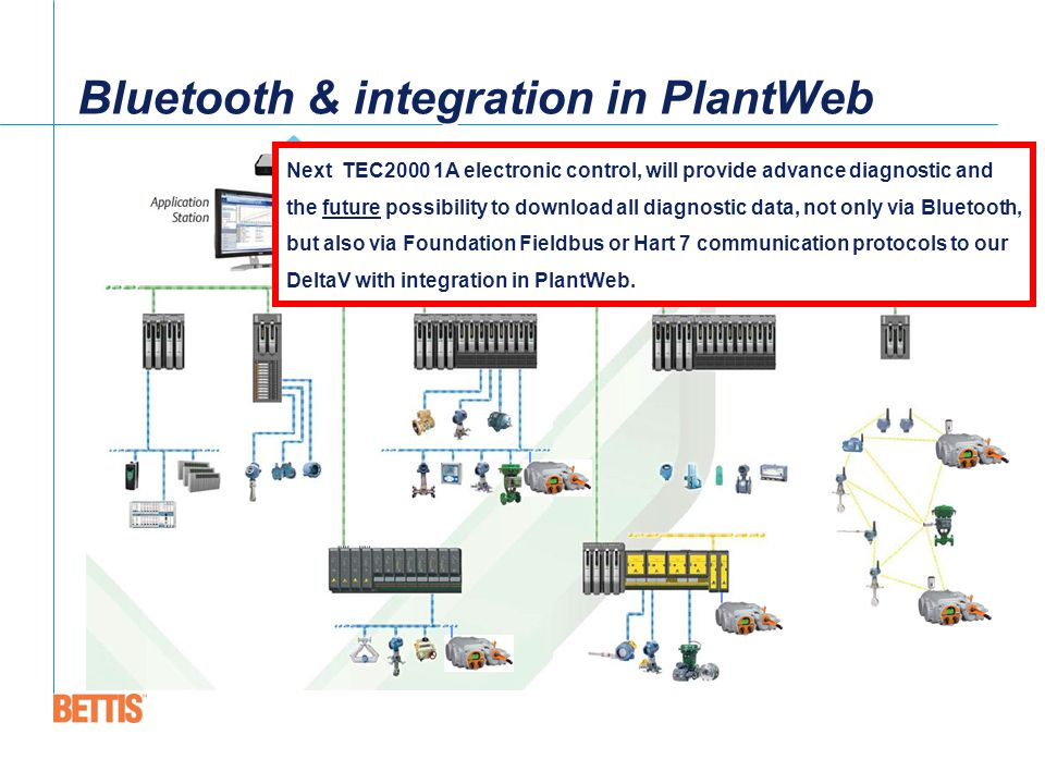 Bluetooth+%26+integration+in+PlantWeb bettis electric actuators ppt download
