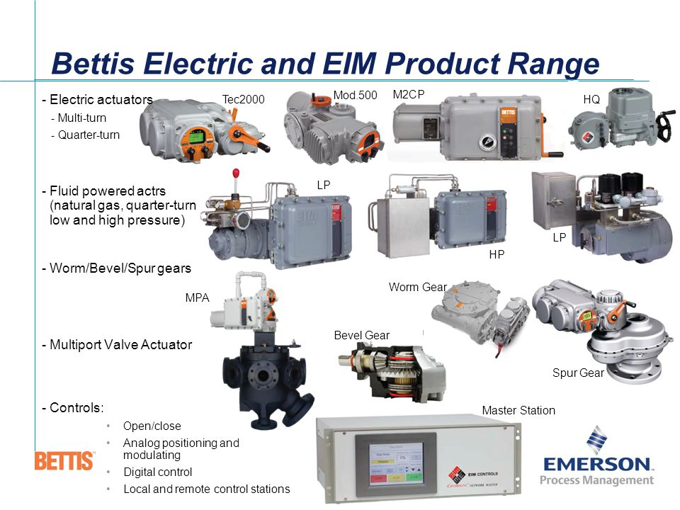 Bettis+Electric+and+EIM+Product+Range bettis electric actuators ppt download eim m2cp actuator wiring diagram at crackthecode.co