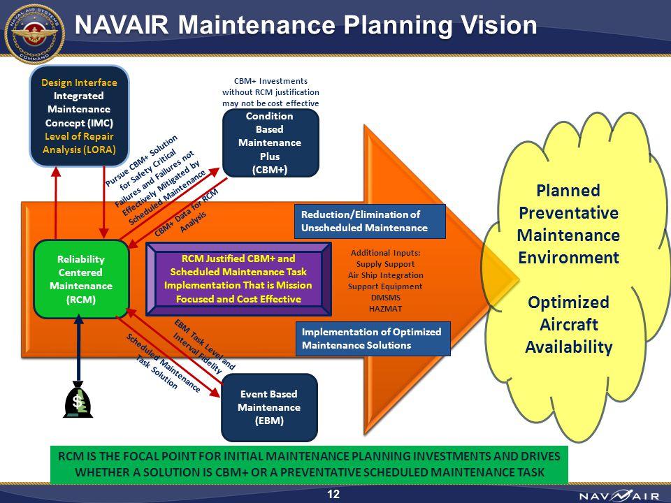 Navair Cbm Ebm And Rcm Overview Ppt Video Online Download