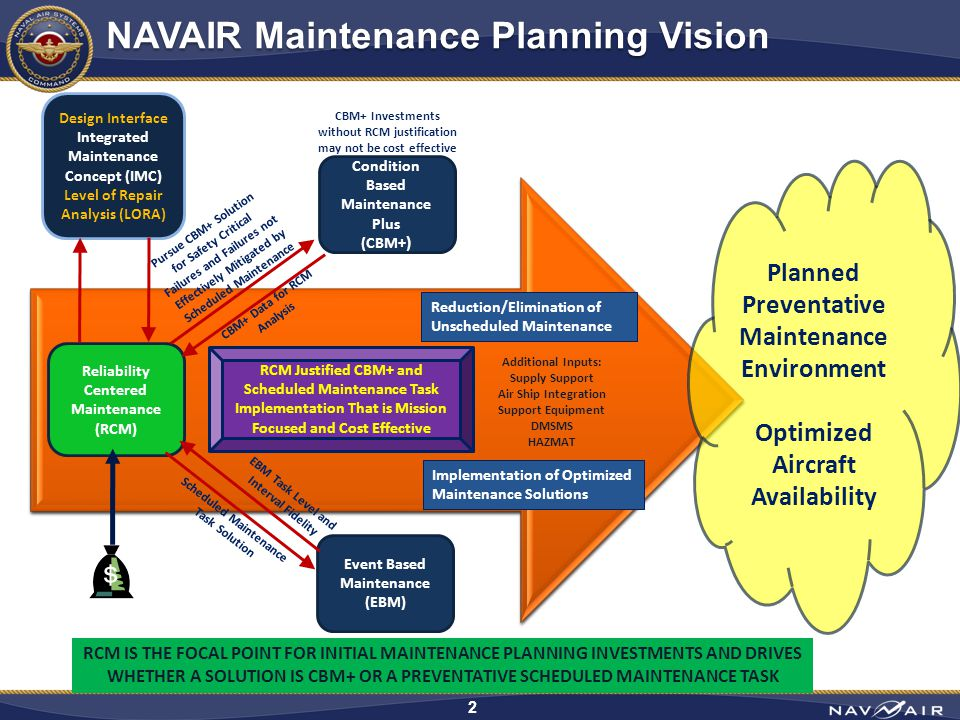 reliability centered maintenance plan for the Reliability centered maintenance sustain the system to its inherent level of reliability within the plan for repair and.