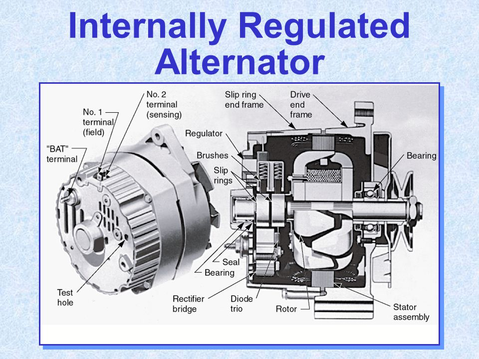 Internally Regulated Alternator