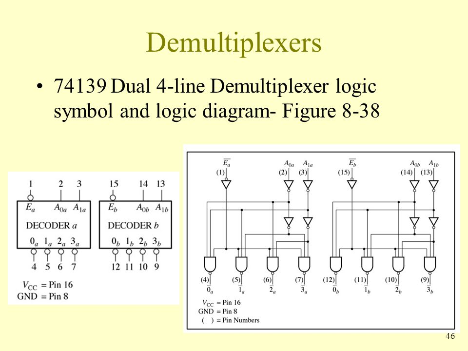 logic diagram with pin numbers 7 pin trailer light wiring diagram with brakes code converters, multiplexers and demultiplexers - ppt ... #12