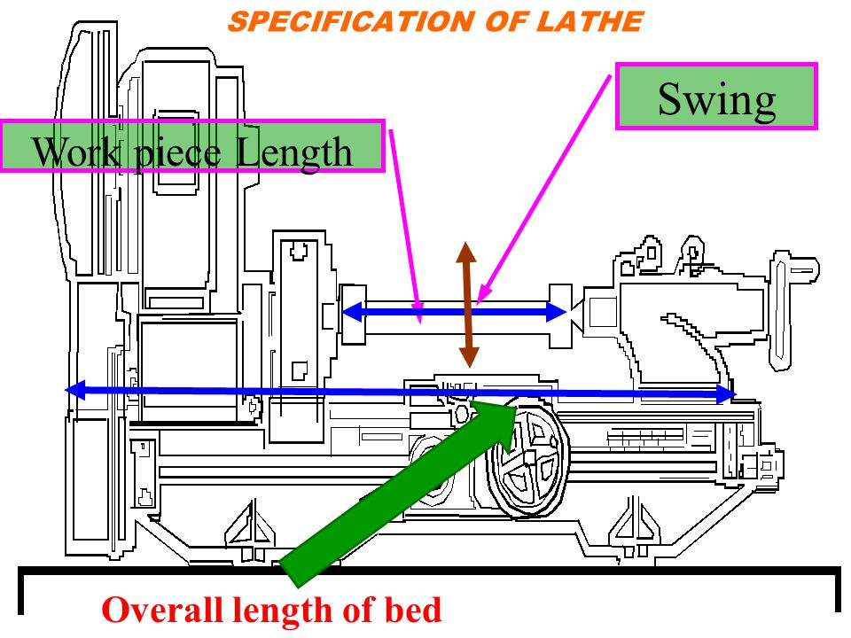 SPECIFICATION OF LATHE