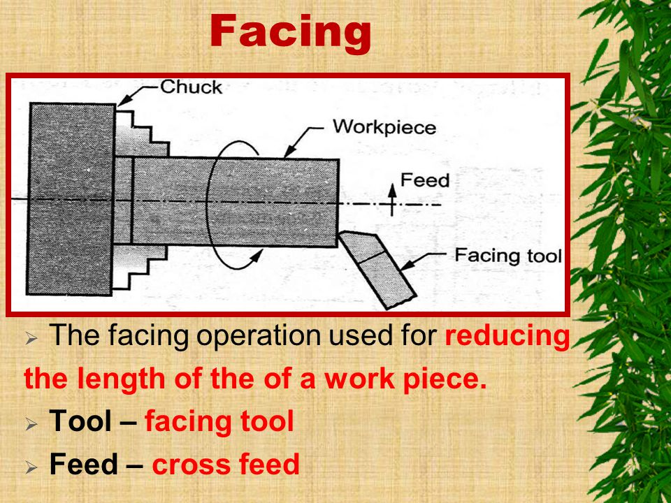 Facing The facing operation used for reducing