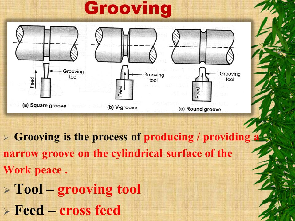 Grooving Tool – grooving tool Feed – cross feed
