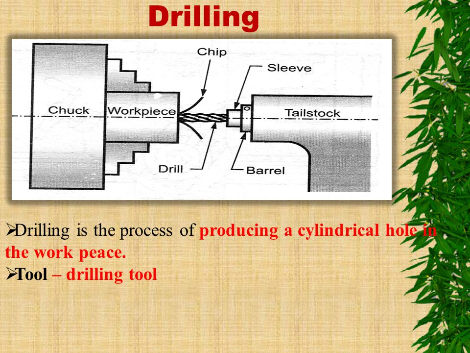 Drilling Drilling is the process of producing a cylindrical hole in the work peace.