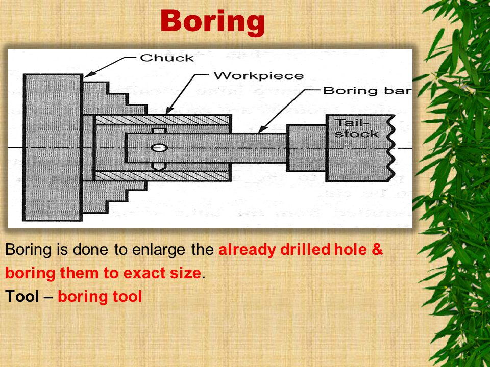 Boring Boring is done to enlarge the already drilled hole & boring them to exact size.