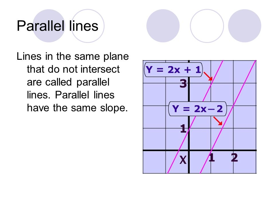 Parallel lines Lines in the same plane that do not intersect are called parallel lines.