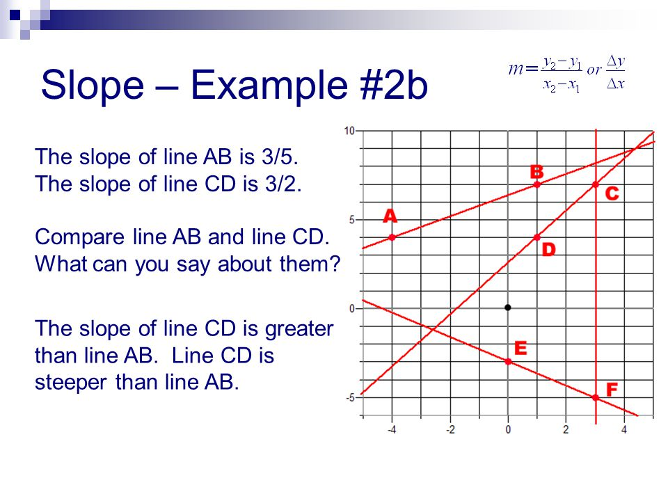 Slope – Parallel and Perpendicular Lines - ppt download