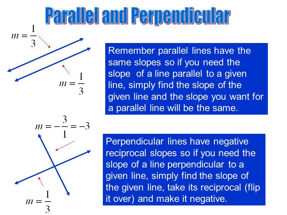 Parallel perpendicular lines ppt download parallel and perpendicular ccuart Images